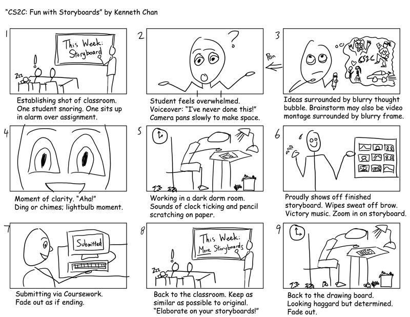 Storyboarding tutorial | EmployID MOOC