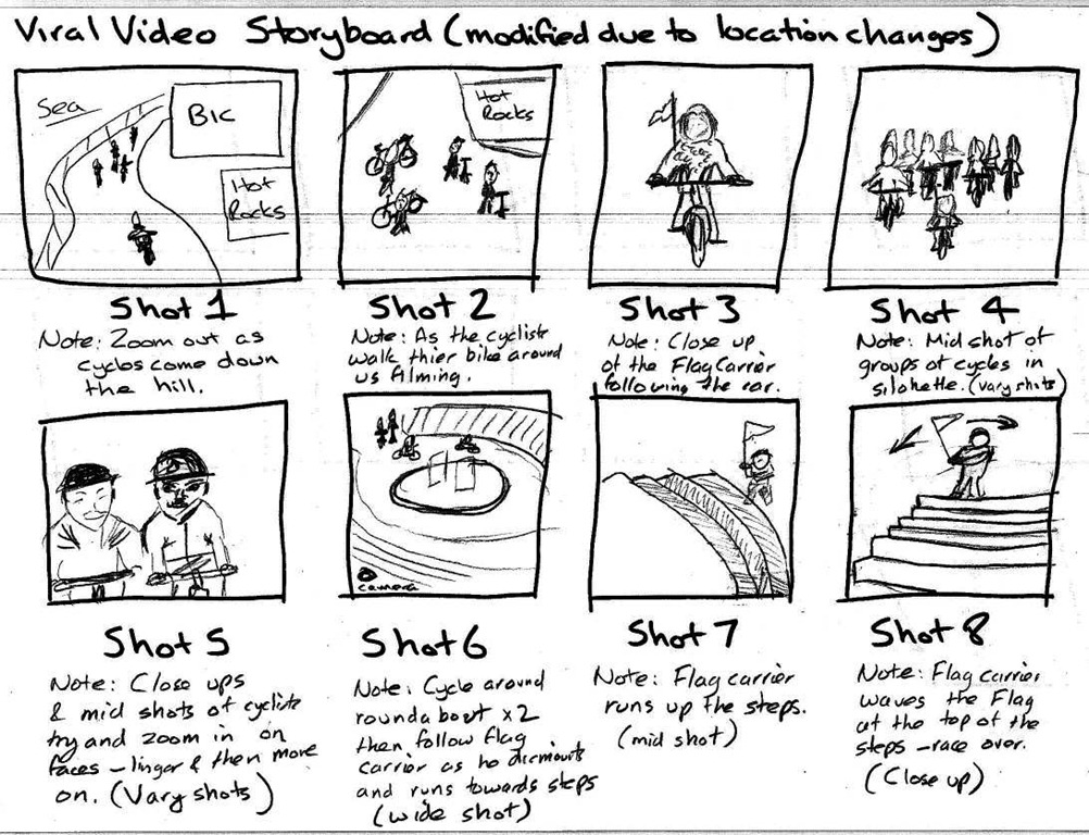 Video Storyboard  CityEsporaCo